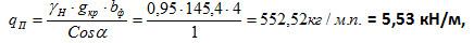 Расчетная равномерно распределенная линейная нагрузка