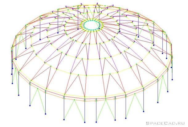 Расчет металлического ребристого купола в Лира САПР 3