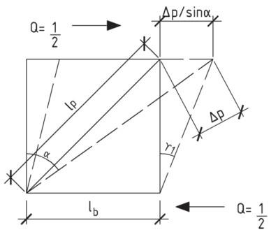 Схема узла раскосной решетки
