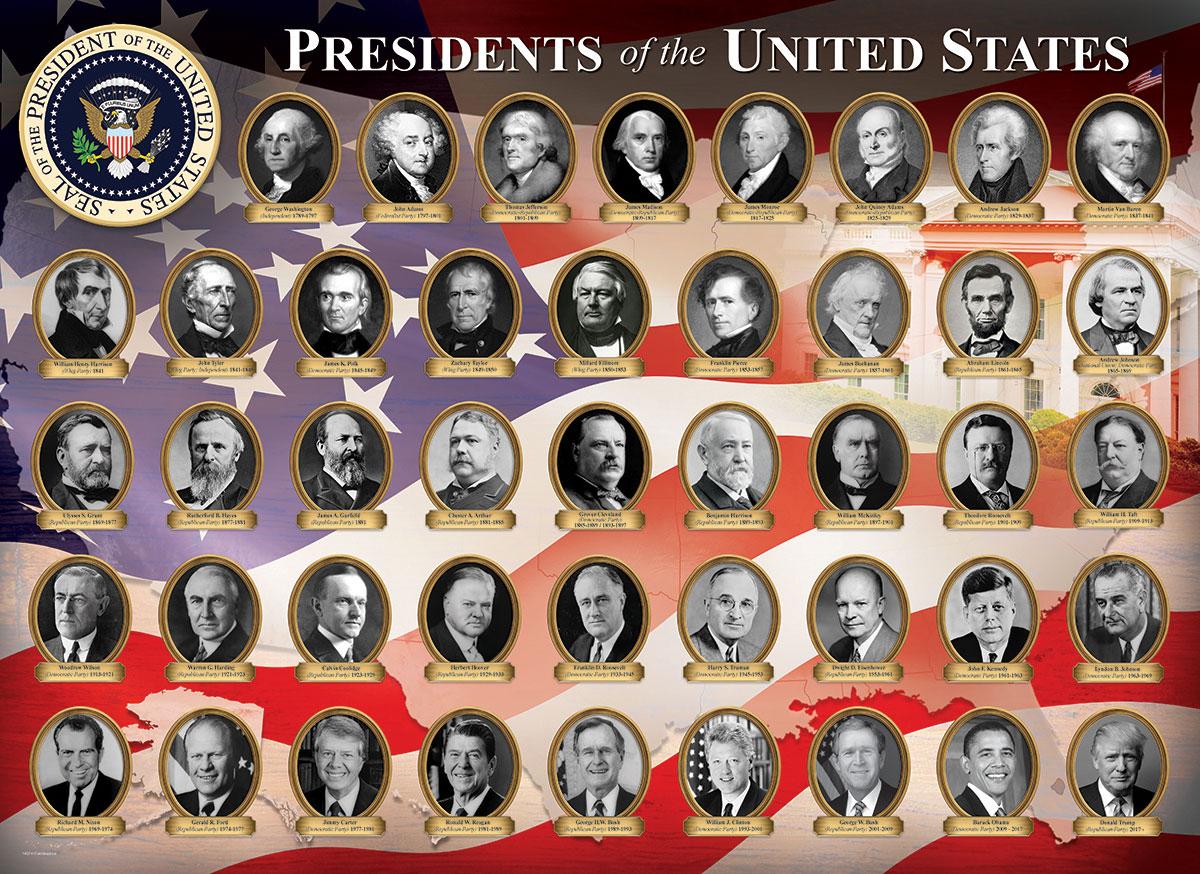 History Of Presidents Day Originally Established In