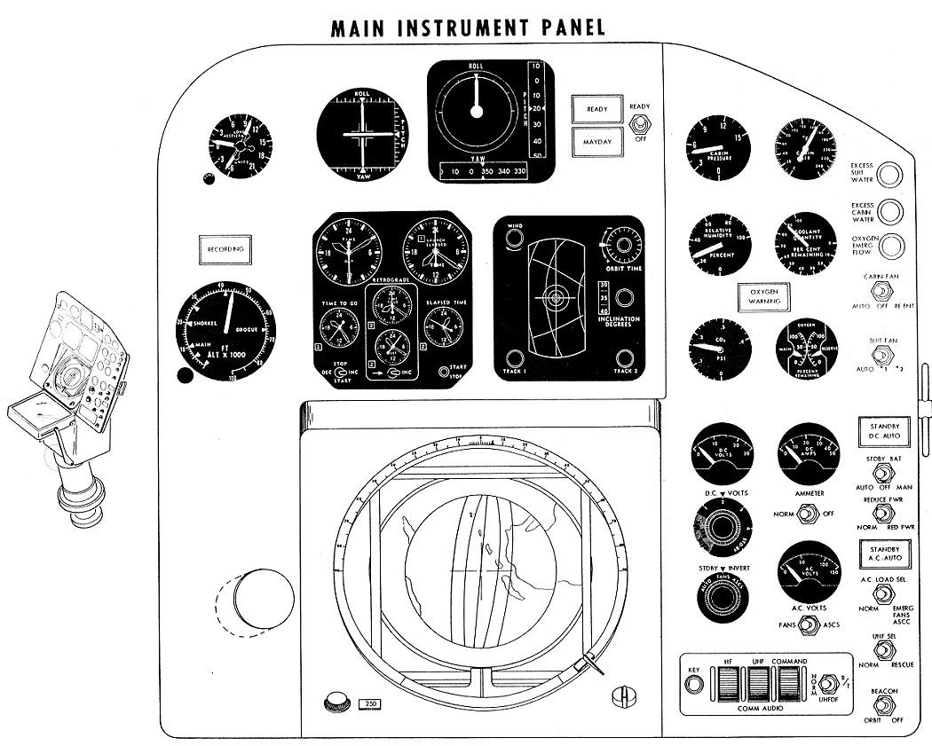 Mercury Control Panel