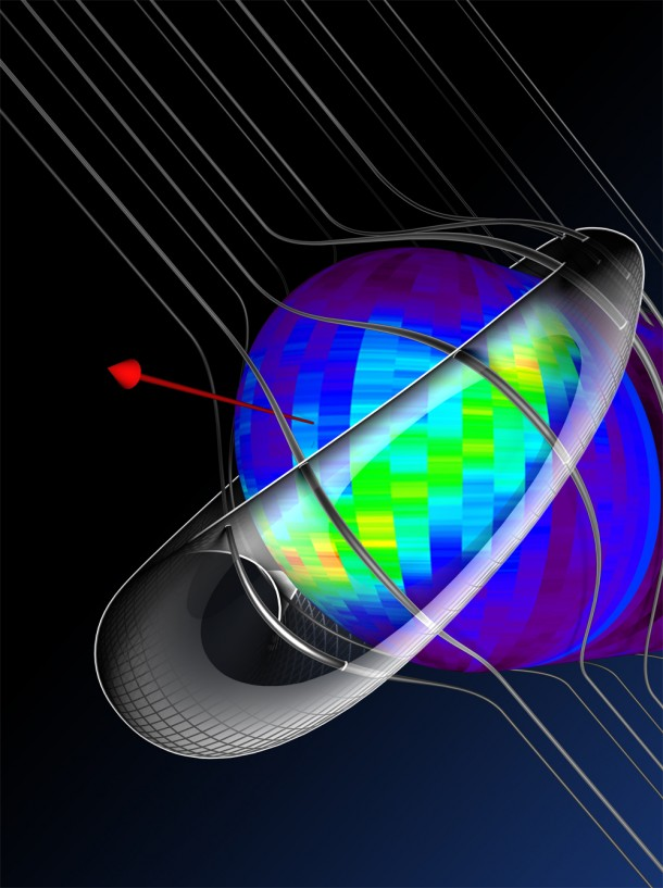 "A three-dimensional diagram of the retention region shown as a ""life preserver"" around our heliosphere bubble along with the original IBEX ribbon image. The interstellar magnetic field lines are shown running from upper left to lower right around the heliosphere, and the area where the field lines ""squeeze"" the heliosphere corresponds to the ribbon location. The red arrow at the front shows the direction of travel of our solar system. Image credit: Adler Planetarium/IBEX Team."
