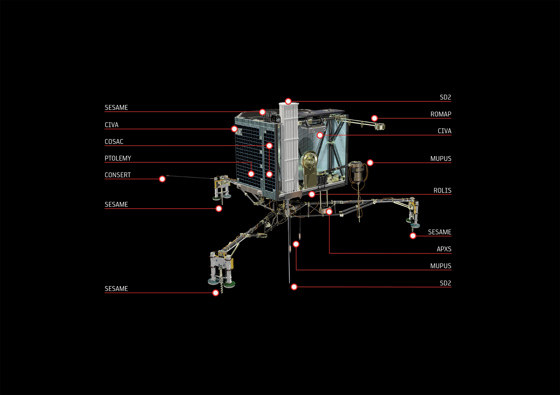 The lander begins an automated series of science observations, including panoramic imaging.