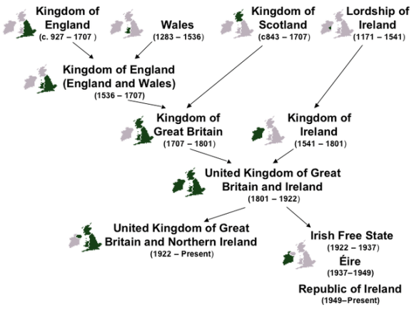 640px-Nations_of_the_UK