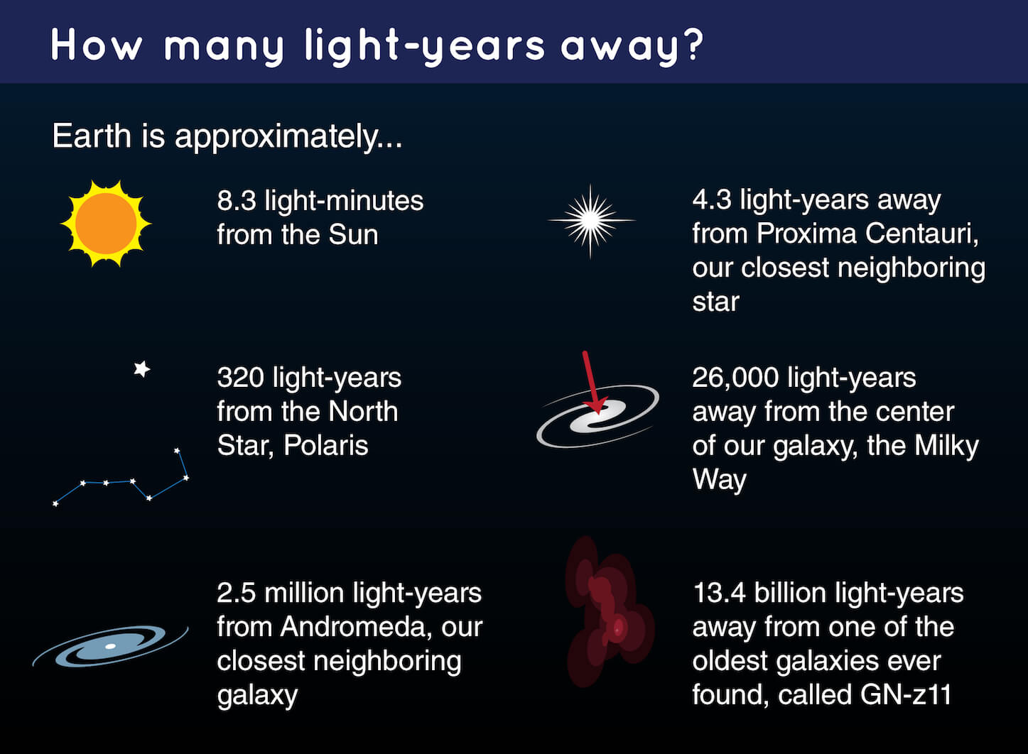 What Is A Light Year Nasa Space Place