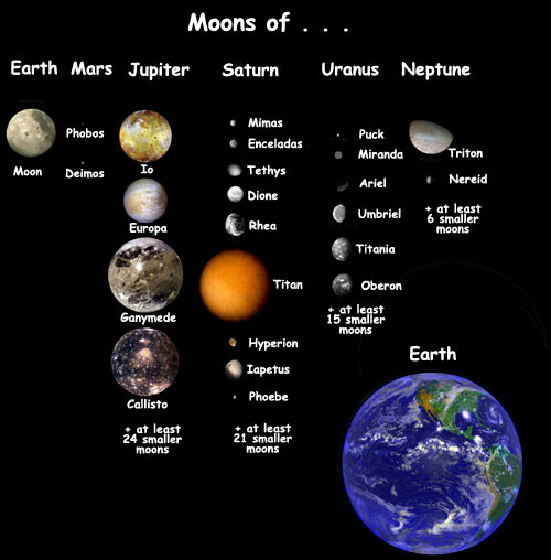 2014 Saturn Moons Names