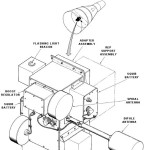 Radar Pod