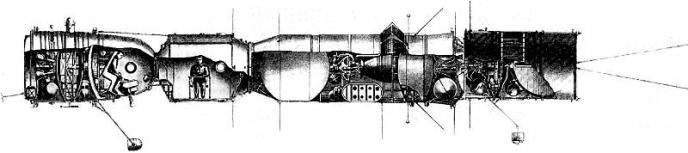 Soyuz A, B, V
