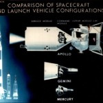 Comparison of Spacecraft and Launch Vehicles Configurations