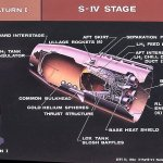 S-IV Rocket Stage