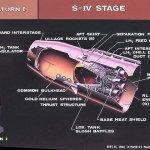 S-IV Rocket Stage