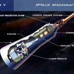 Lunar Module in the Stack