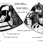Interior of Command Module
