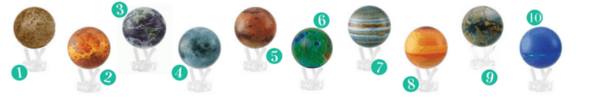 Space Gifts: Spinning Desk Planets
