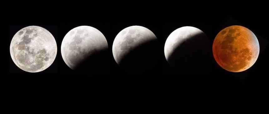 2019 Lunar Eclipse - Phases of a Lunar Eclipse