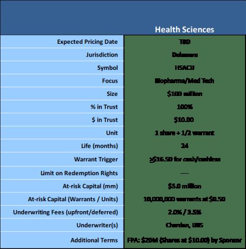 health sciences terms
