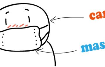 スペイン語 マスク 顔