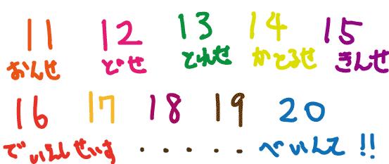 スペイン語 数字 11~20