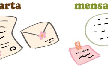 スペイン語 手紙 メッセージ