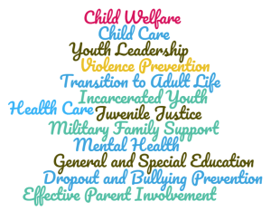 Word Cloud: child welfare, child care, youth leadership, violence prevention, transition to adult life, incarcerated youth, health care, juvenile justice, military family support, mental health, general and special education, dropout and bullying prevention, effective parent involvement