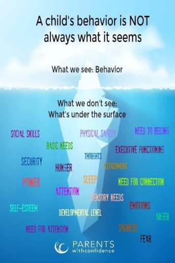A childs behavior is not always what it seems