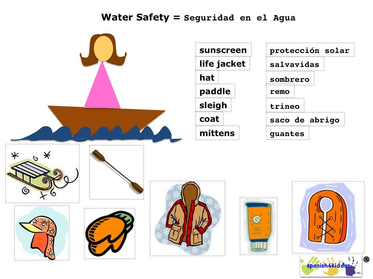 Water Safety For Children 5 Tips To Keep Them Out Of