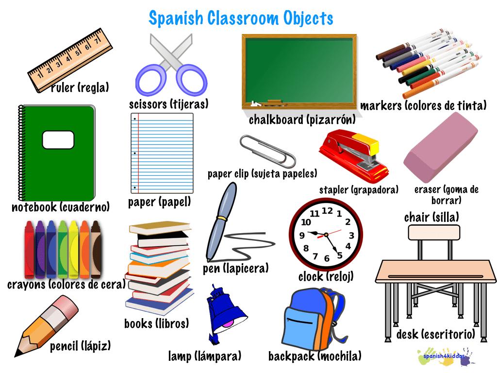Spanish Classroom Objects Spanish4kiddos