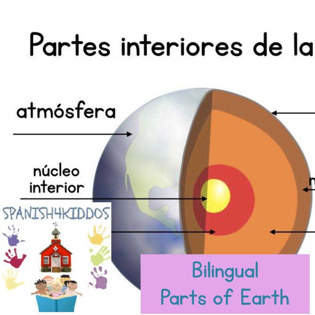 Spanish Interior Parts Of Earth Spanish4kiddos