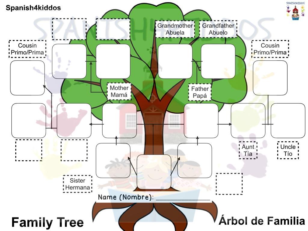Family Members In Spanish Words For Beginners Spanish4kiddos
