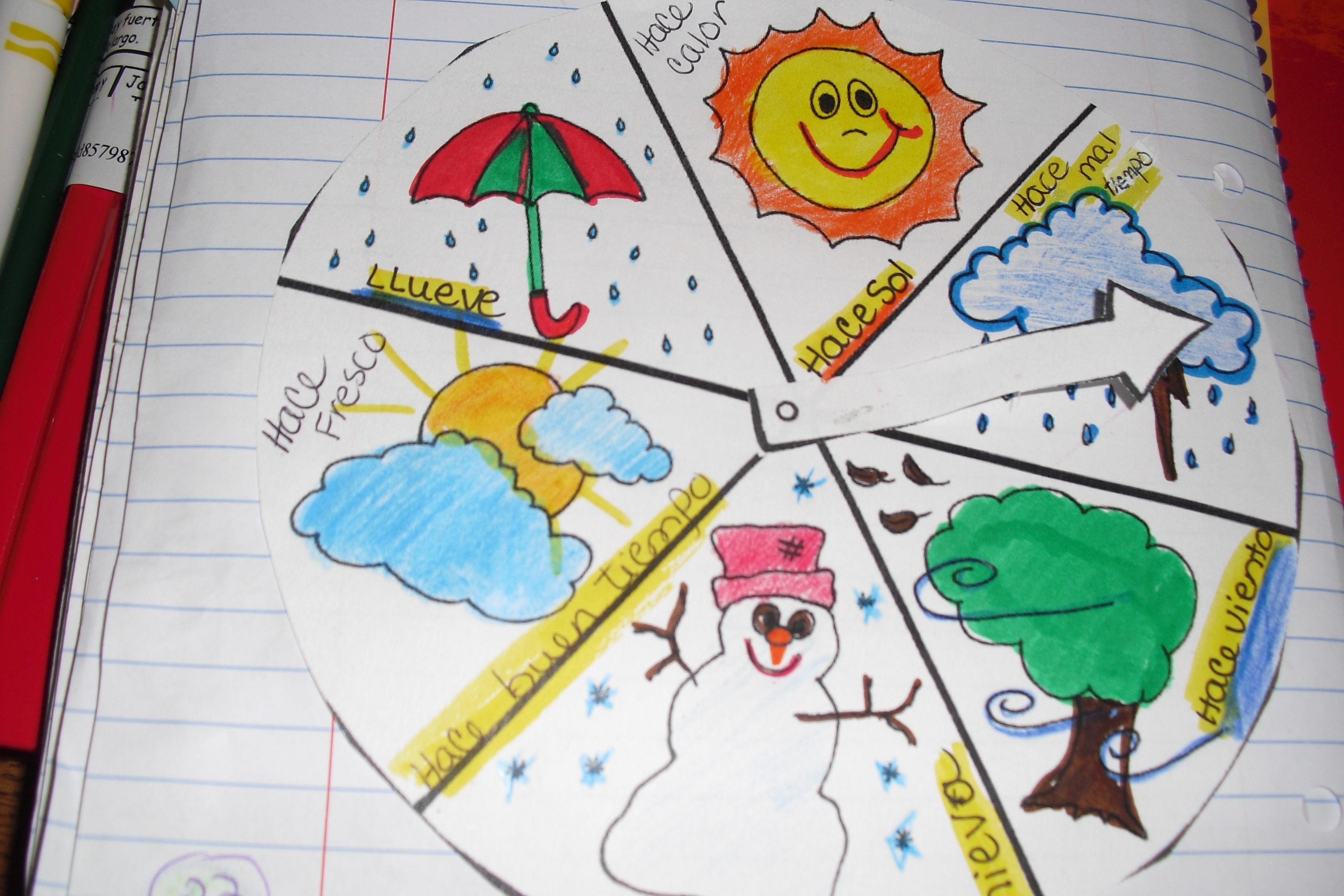 Images About Weather Seasons Amp Climate Teaching