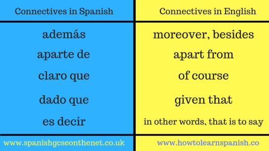 Connectives in Spanish GCSE 1