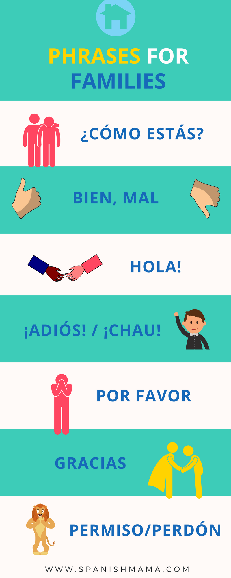 Spanish Resources Archives - SPANISH MAMA