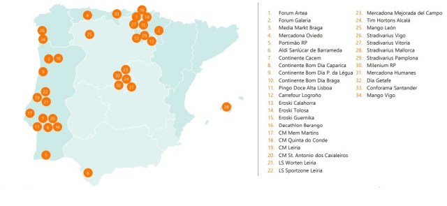 Spanish REIT, Olimpo, reaches €358M in AUMs