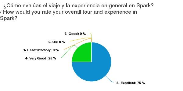 Chart (1).jpg
