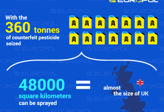 Pesticides seized across Europe