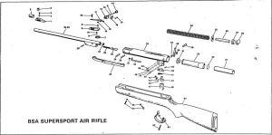 BSA Supersport  Bagnall and Kirkwood Airgun Spares