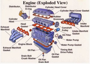 Engine Components Diagram Engine Parts (Exploded View