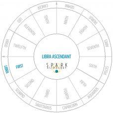 Libra Ascendant