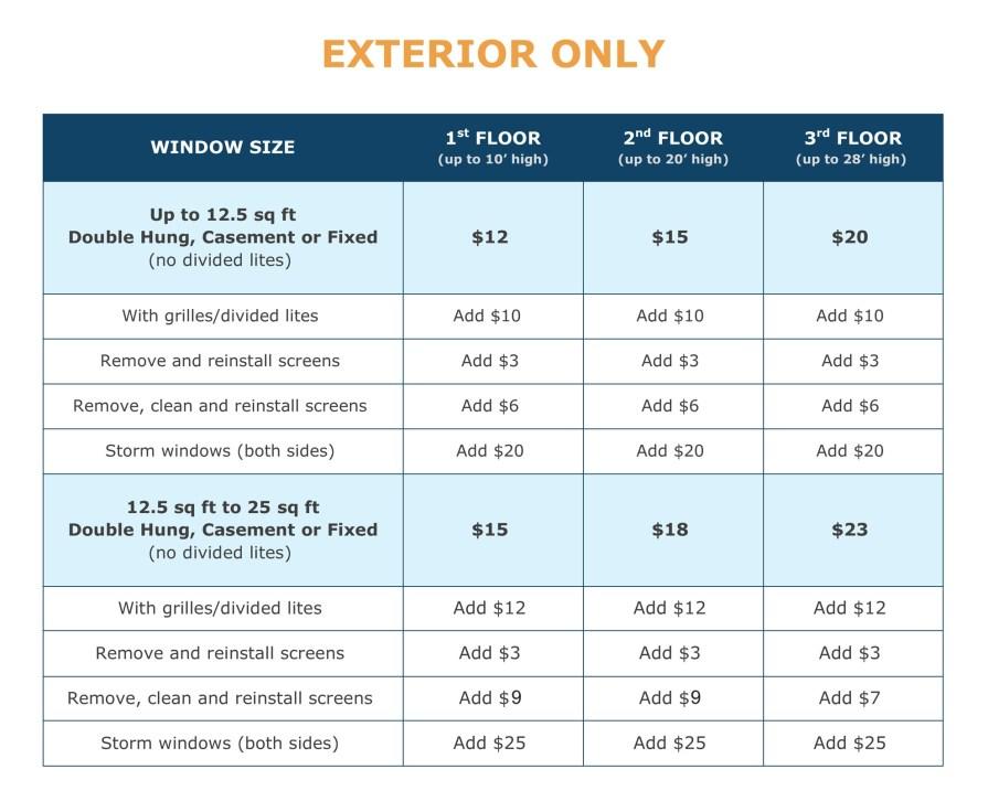 Exterior Price list