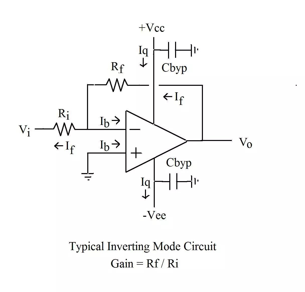 Difference Op Amp Gain Equation