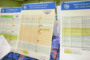Kayla Anderson/Tribune -  Presentation boards show a list of potential road projects in the Reno/Sparks area over the next 20 years. A meeting was held by the Regional Transportation Commission last Thursday to gain public feedback at the Nugget Resort Casino.