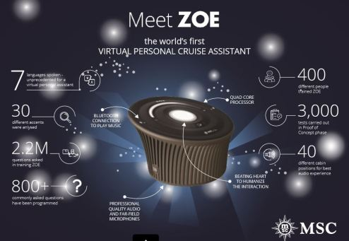 MSC Zoe factsheet small