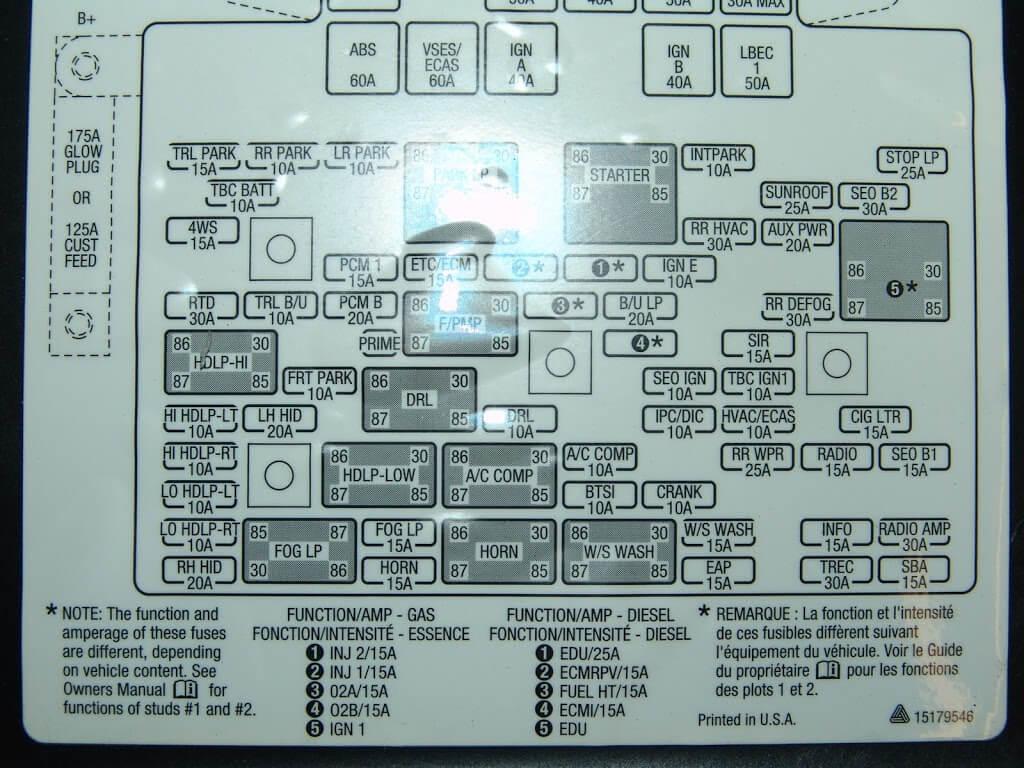 1998 Freightliner Fuse Panel Diagram