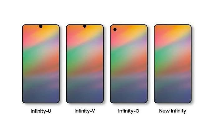 Samsung galaxy's upcoming infinity display design