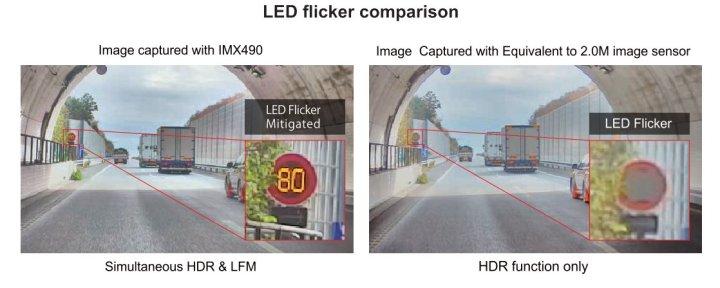 Sony IMX490 Image Sensor for automotive announced 2
