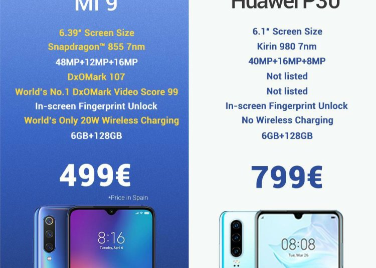 Xiaomi Comparing MI 9 with Huawei P30: should spend lot more money ? 1