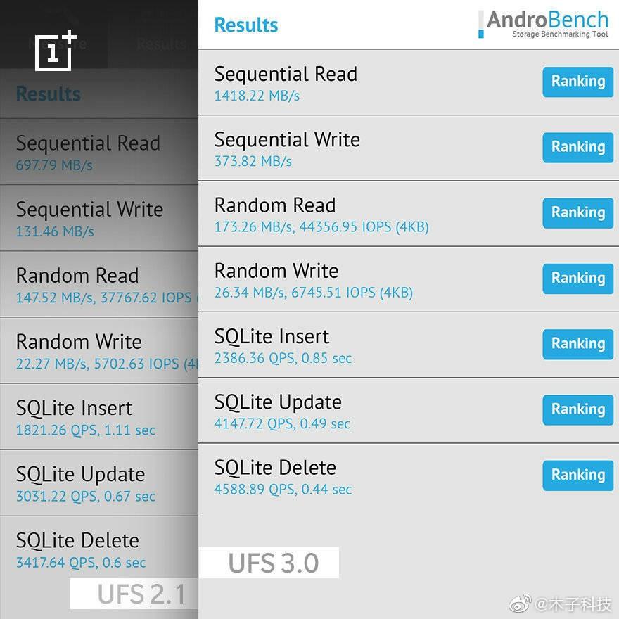 Oneplus 7 series UFS 3.0 flash speed