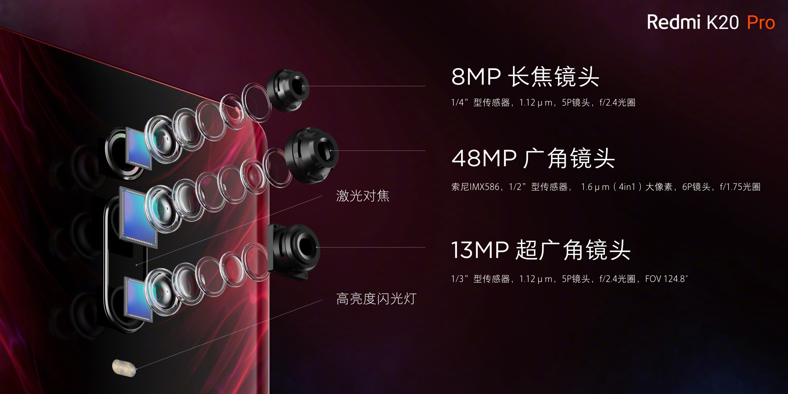 Redmi K20 Pro Camera Set-up