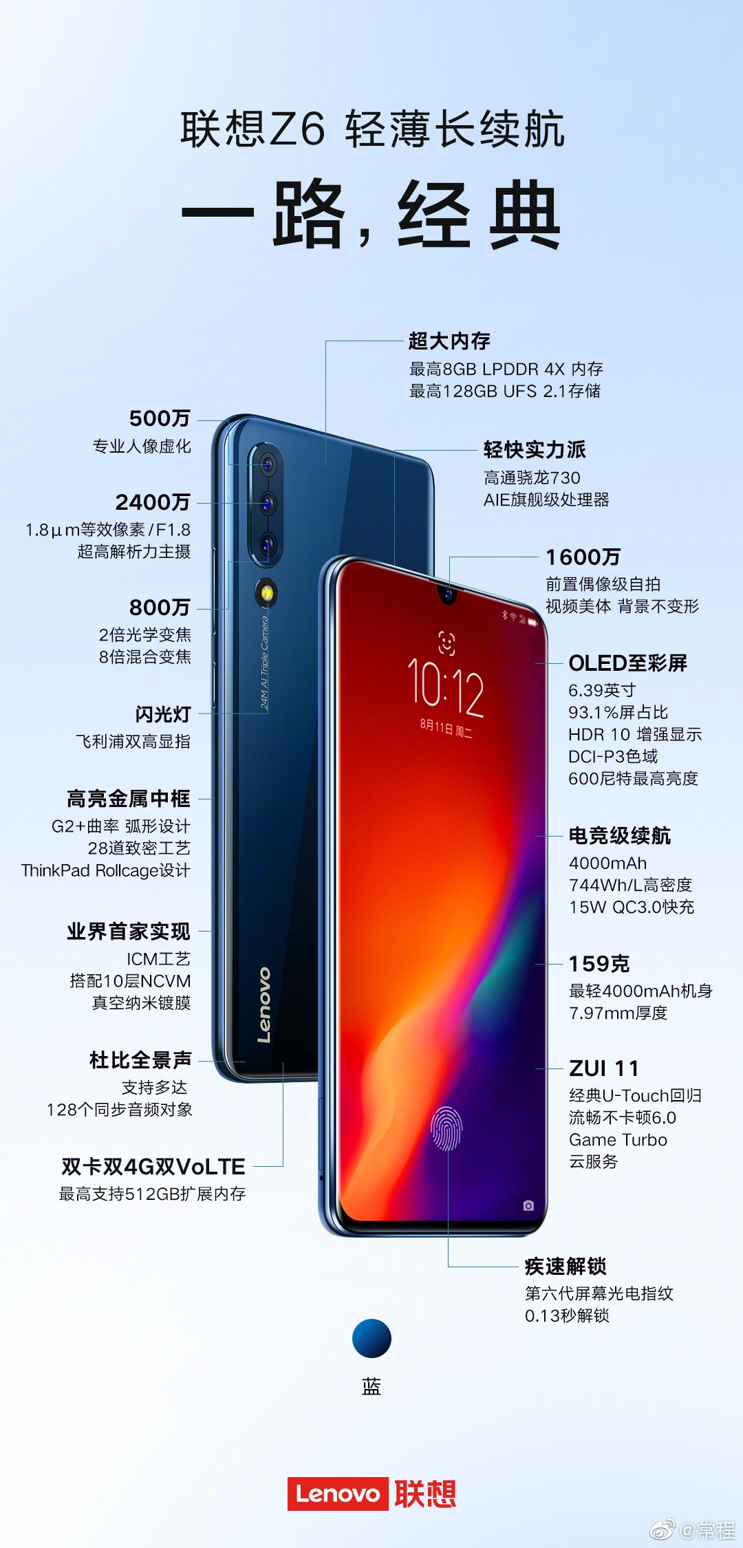 Lenovo Z6 Full phone Specifications