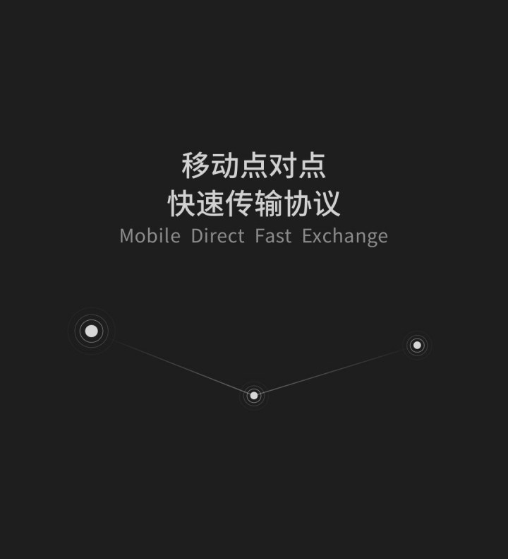Oppo, Vivo and Xiaomi collaboration for faster file Sharing 1